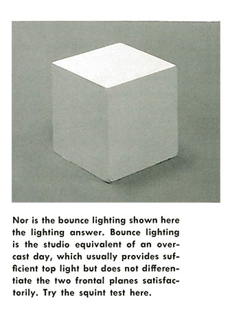 Nor is the bounce lighting shown here the lighting answer. Bounce lighting is the studio equivalent of an overcast day, which usually provides sufficient top light but does not differentiate the two frontal planes satisfactorily. Try the squint test here.