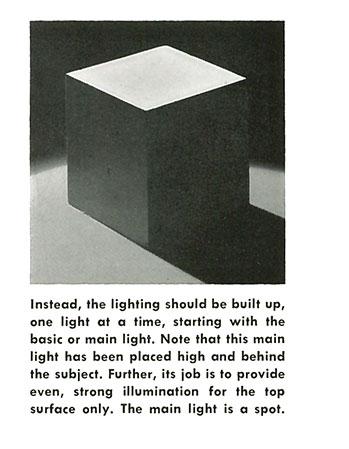 Instead, the lighting should be built up, one light at a time, starting with the basic or main light. Note that this main light has been placed high and behind the subject. Further, its job is to provide even, strong illumination for the top surface only. The main light is a spot.