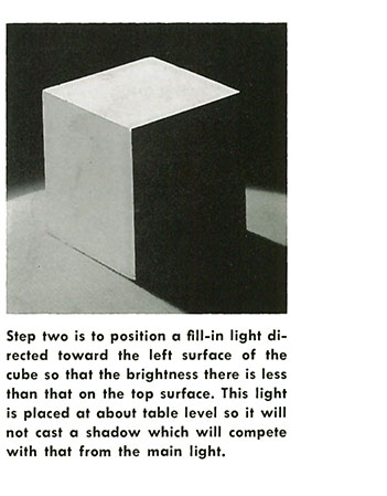 Step two is to position a fill-in light directed toward the left surface of the cube so that the brightness there is less than that on the top surface. This light is placed at about table level so it will not cast a shadow which will compete with that from the main light.